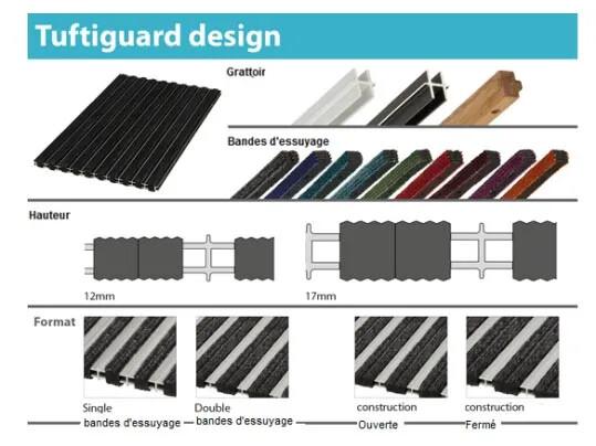 Tuftiguard design