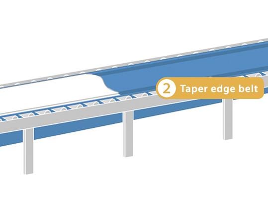Gypsum - Taper Edge Belt
