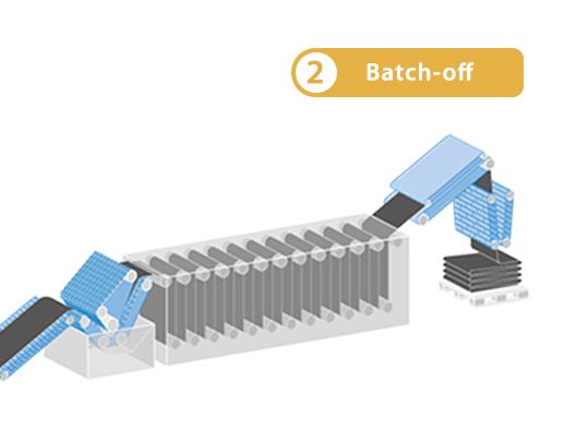 Reifenindustrie - Batch-off Prozess