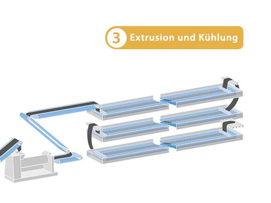 Reifenindustrie - Extrusion und Kühlung Prozess