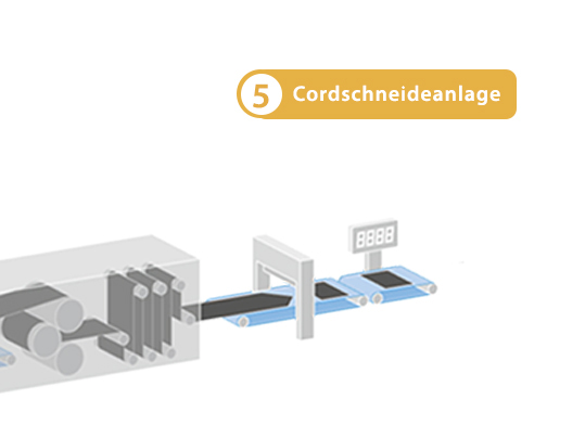 Reifenindustrie - Cordschneideanlage Prozess