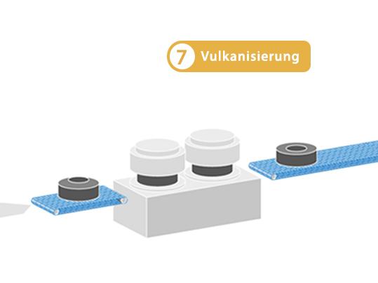 Reifenindustrie - Vulkanisierung Prozess
