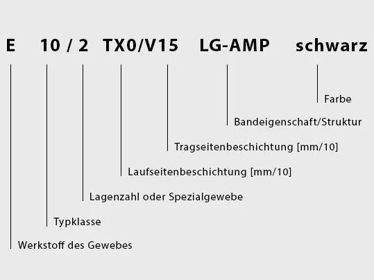 Type Key Transilon Neu DE