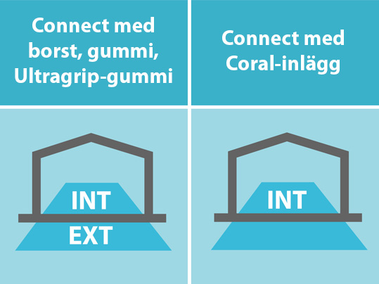 Nuway Connect inom- och utomhus