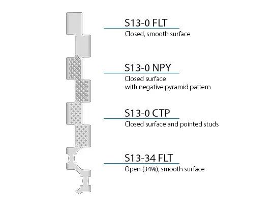 S13-design-characteristics