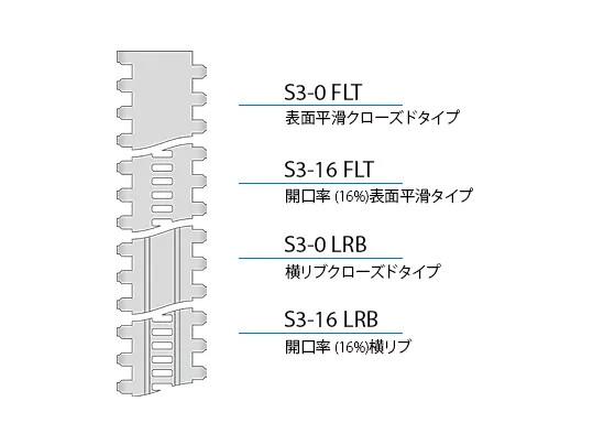 Design characteristics S3 JA
