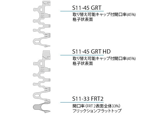 Design characteristics S11 JA