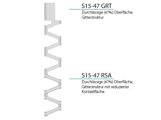 S15-Konstruktionsmerkmale