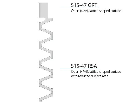 S15 Design Characteristics