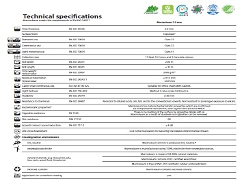 Marmoleum 2.0 technical specifications