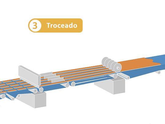 Schokolade-Prozess-3_ES