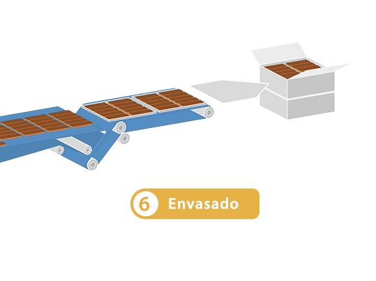 Schokolade-Prozess-6_ES