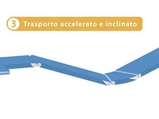 3-Airport_IT