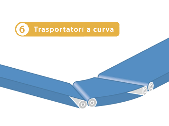 6-Airport_IT