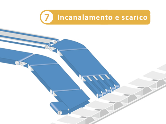 7-Airport_IT