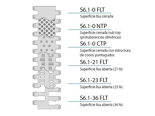 S6_ES