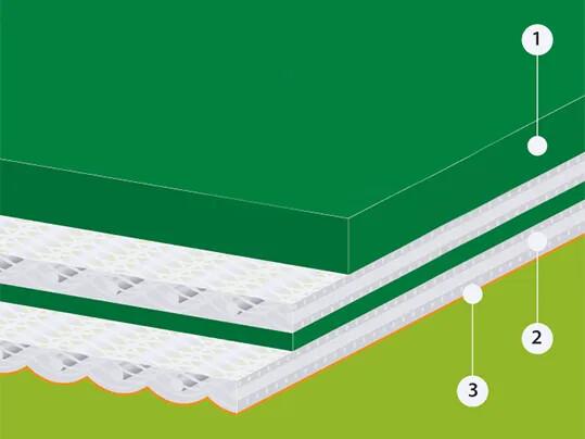 BioBelt Modular Product Structure (Example)