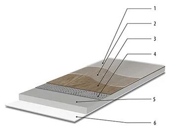 Revêtement de sol LVT pose plombante Allura flex | Forbo Flooring Systems