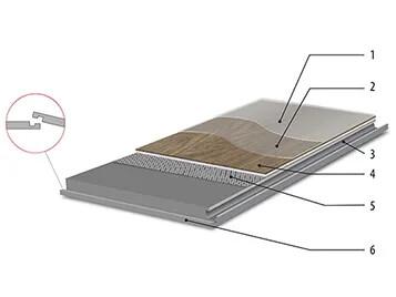 Revêtement de sol LVT clipsable Allura click pro | Forbo Flooring Systems