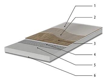 Revêtement de sol LVT Allura pose libre Allura ease | Forbo Flooring Systems