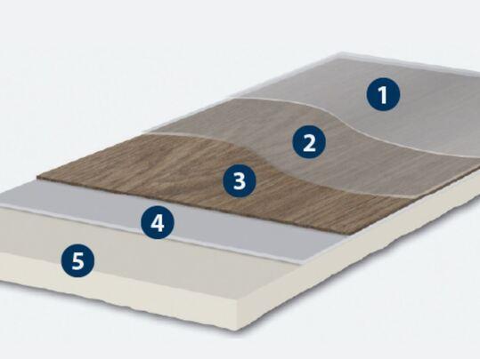 Revêtement de sol LVT acoustique, coupe technique | Forbo Flooring Systems