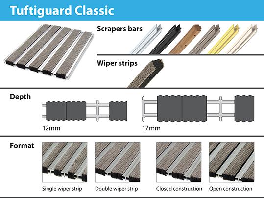Nuway Tuftiguard classic range options