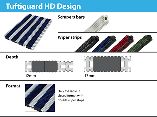 Nuway Tuftiguard HD range options