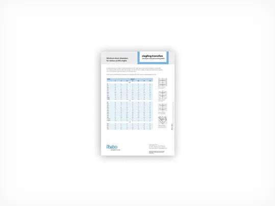 306 Minimum drum diameters for various profile angles