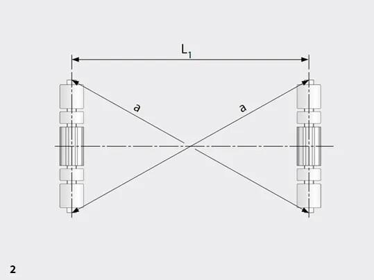 CD-Alignment-at-a-90°-angle