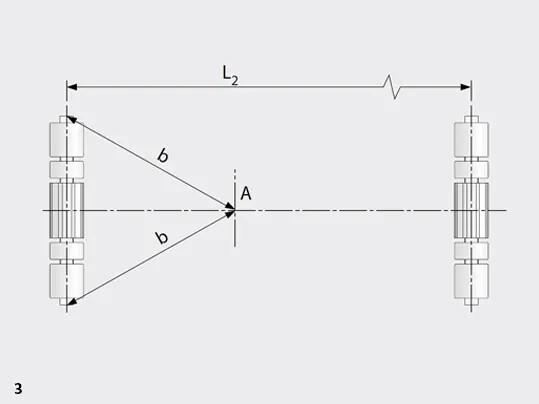 CD-Alignment-at-a-90°-angle-2