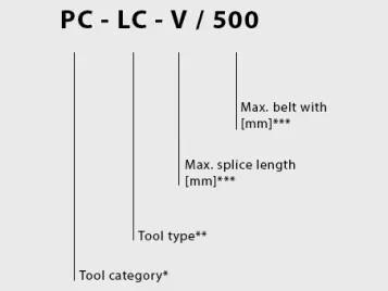 Type Key Cutting