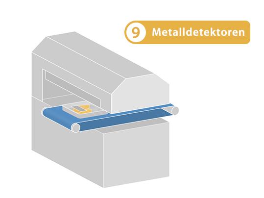 Metalldetektoren