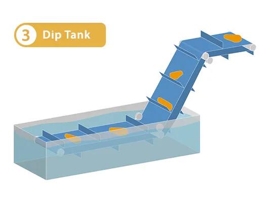 Dip Tank