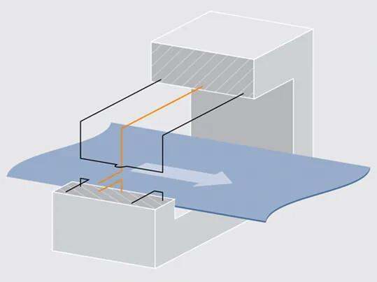 Geflügel Metalldetektoren