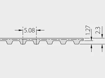 Proposition Product-Range XL