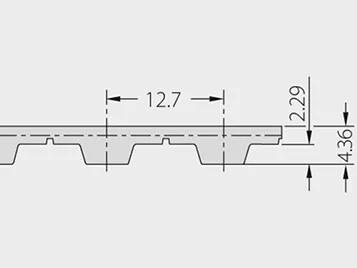 Proposition Product-Range HL