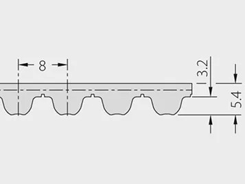 Proposition Product-Range RPP8M