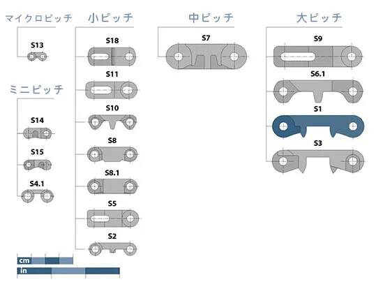 Prolink Series 1 Basic Data JP