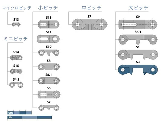 Prolink Series 3 Basic Data JP