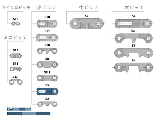 Prolink Series 5 Basic Data JP