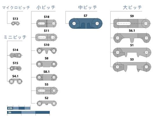 Prolink Series 7 Basic Data JP