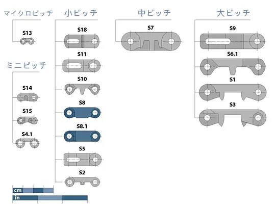 Prolink Series 8 / 8.1 Basic Data JP