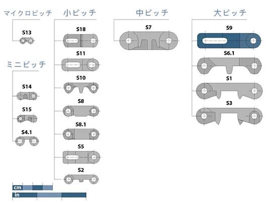 Prolink Series 9 Basic Data JP