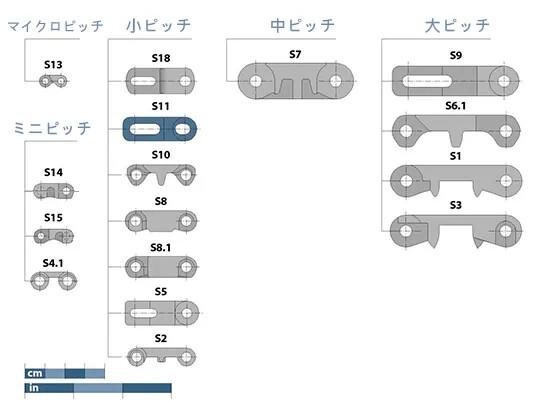 Prolink Series 11 Basic Data JP
