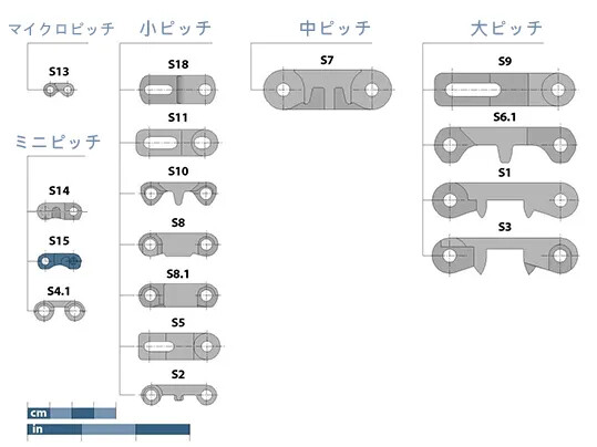 Prolink Series 15 Basic Data JP