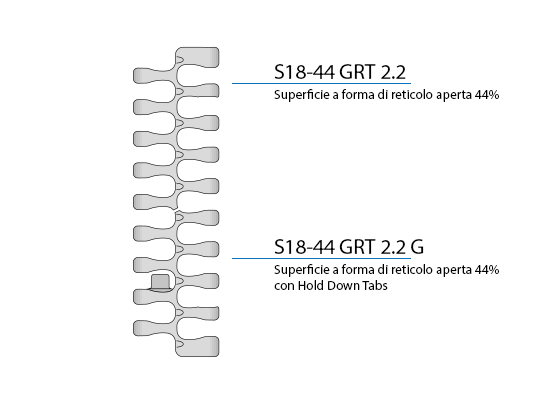 S18 Design Characteristics IT