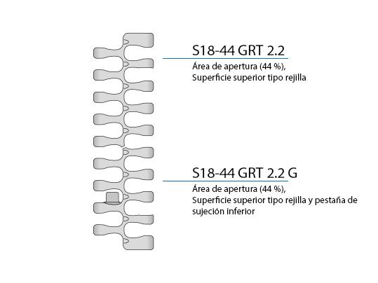 S18 Design Characteristics ES