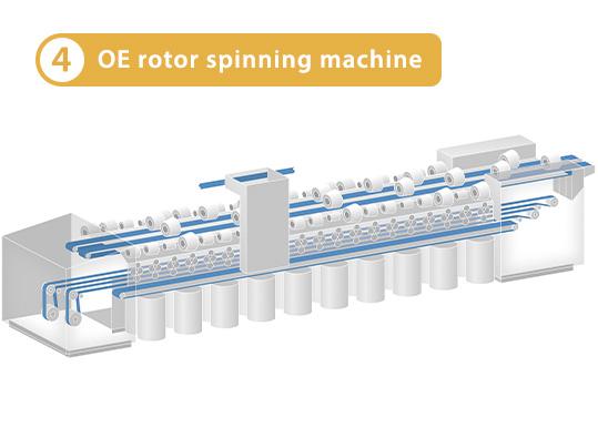 Process 4 Spinning machine EN