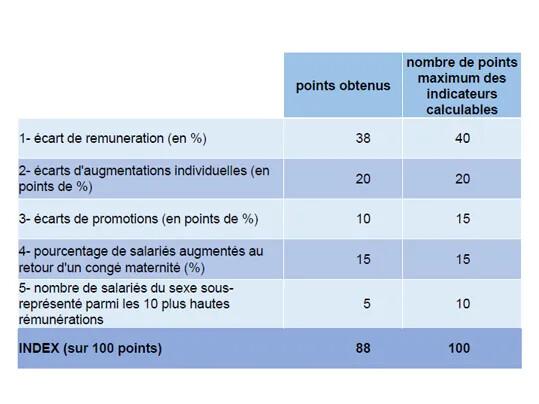 Revêtement de sol, index Hommes/Femmes | Forbo Flooring Systems