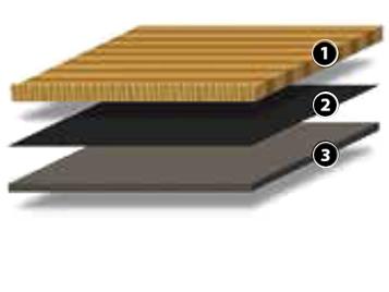 Tapis de propreté - structure du produit